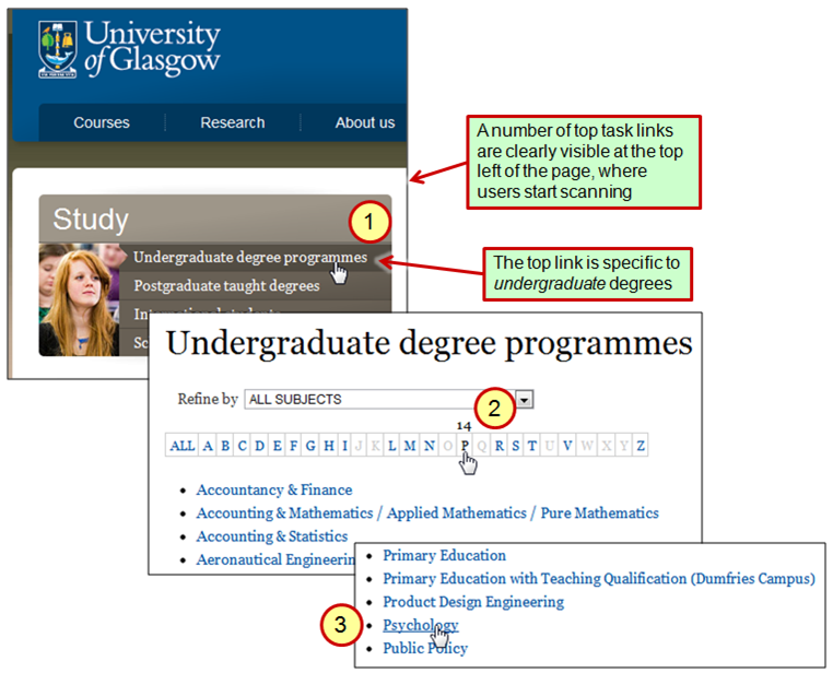 Glasgow: Undergarduate degree link in top left of home page.