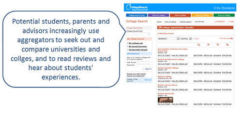 Using College Board to compare universities and colleges.