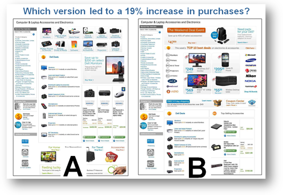 A/B test by Dell that increased sales 19% by decreasing distracting Deals